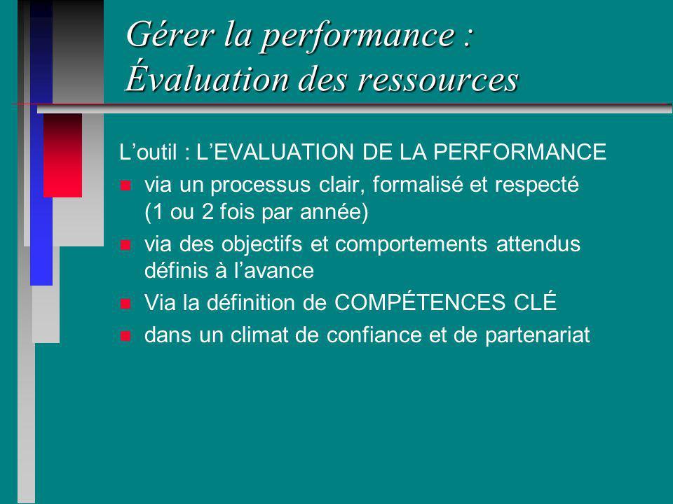 Gérer la performance : Évaluation des ressources Loutil : LEVALUATION DE LA PERFORMANCE n n via un processus clair, formalisé et respecté (1 ou 2 fois