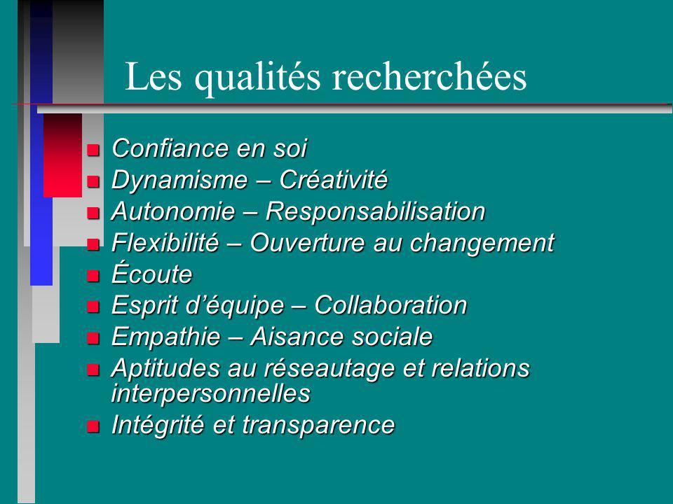 Les qualités recherchées n Confiance en soi n Dynamisme – Créativité n Autonomie – Responsabilisation n Flexibilité – Ouverture au changement n Écoute