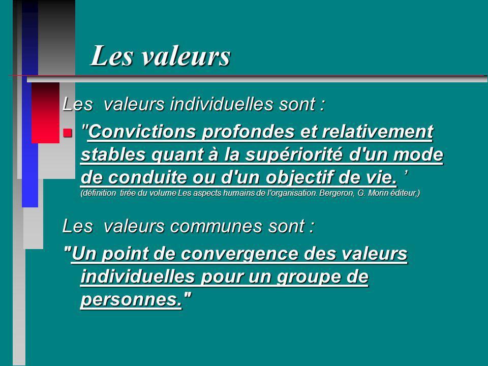Les valeurs Les valeurs individuelles sont : n ''Convictions profondes et relativement stables quant à la supériorité d'un mode de conduite ou d'un ob