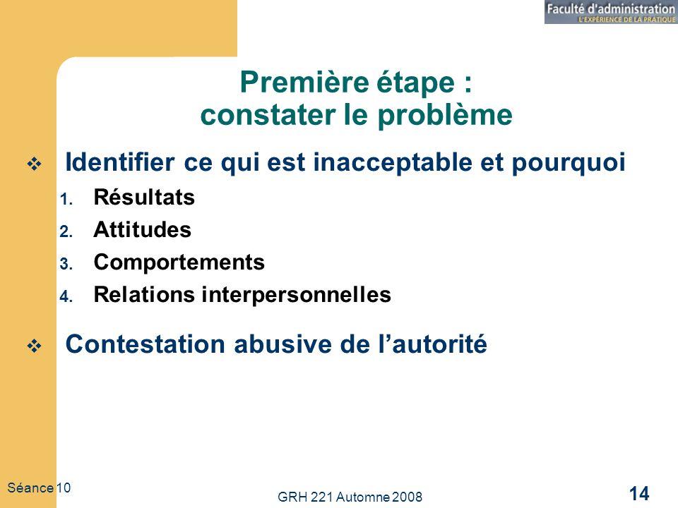 GRH 221 Automne 2008 14 Séance 10 Première étape : constater le problème Identifier ce qui est inacceptable et pourquoi 1. Résultats 2. Attitudes 3. C