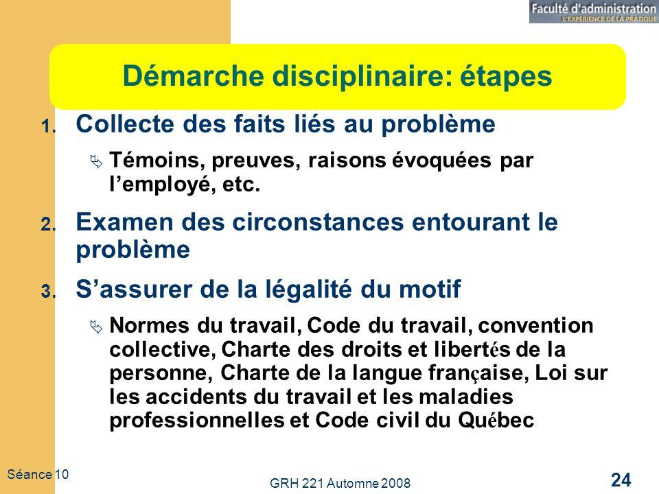 GRH 221 Automne 2008 24 Séance 10 Démarche disciplinaire: étapes 1. Collecte des faits liés au problème Témoins, preuves, raisons évoquées par lemploy