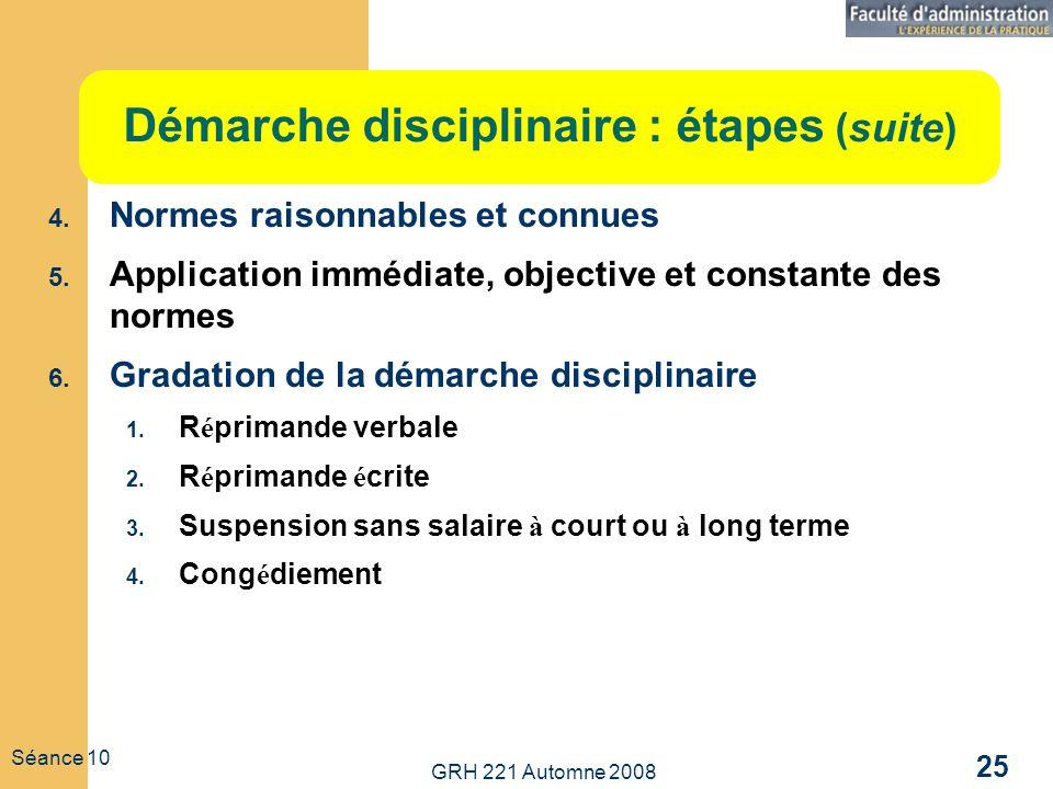GRH 221 Automne 2008 25 Séance 10 Démarche disciplinaire : étapes (suite) 4. Normes raisonnables et connues 5. Application immédiate, objective et con