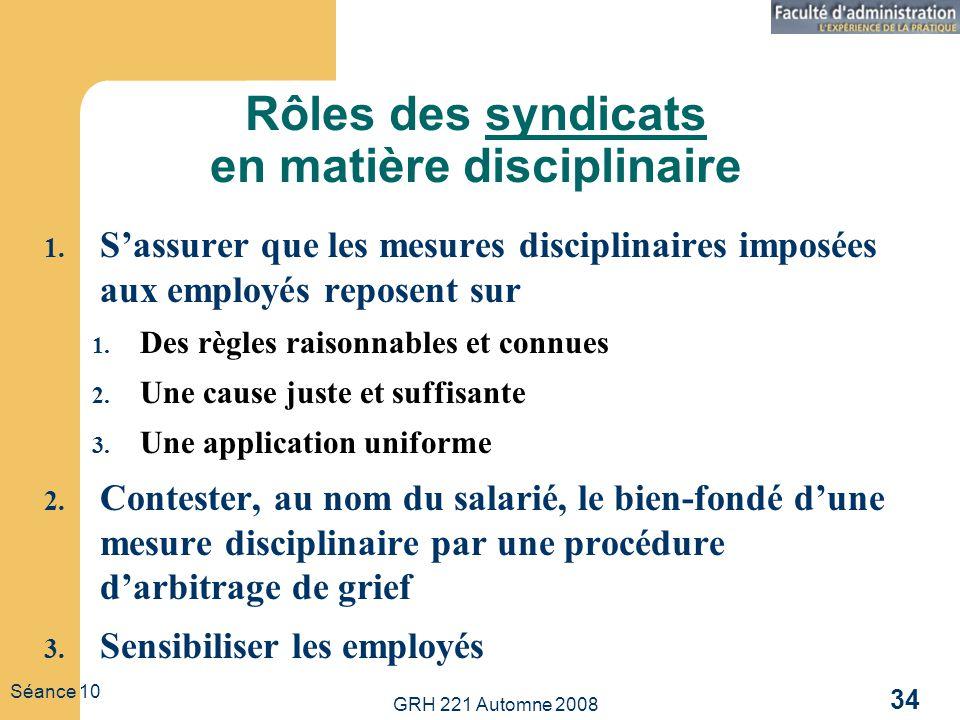 GRH 221 Automne 2008 34 Séance 10 Rôles des syndicats en matière disciplinaire 1. Sassurer que les mesures disciplinaires imposées aux employés repose