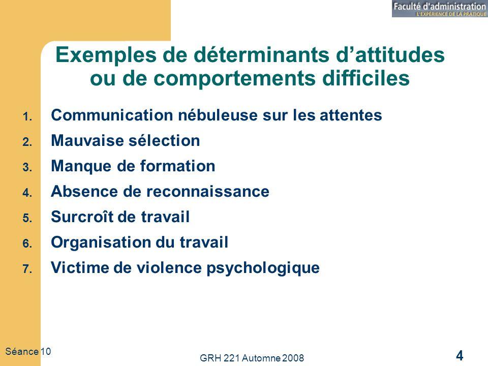 GRH 221 Automne 2008 4 Séance 10 Exemples de déterminants dattitudes ou de comportements difficiles 1. Communication nébuleuse sur les attentes 2. Mau