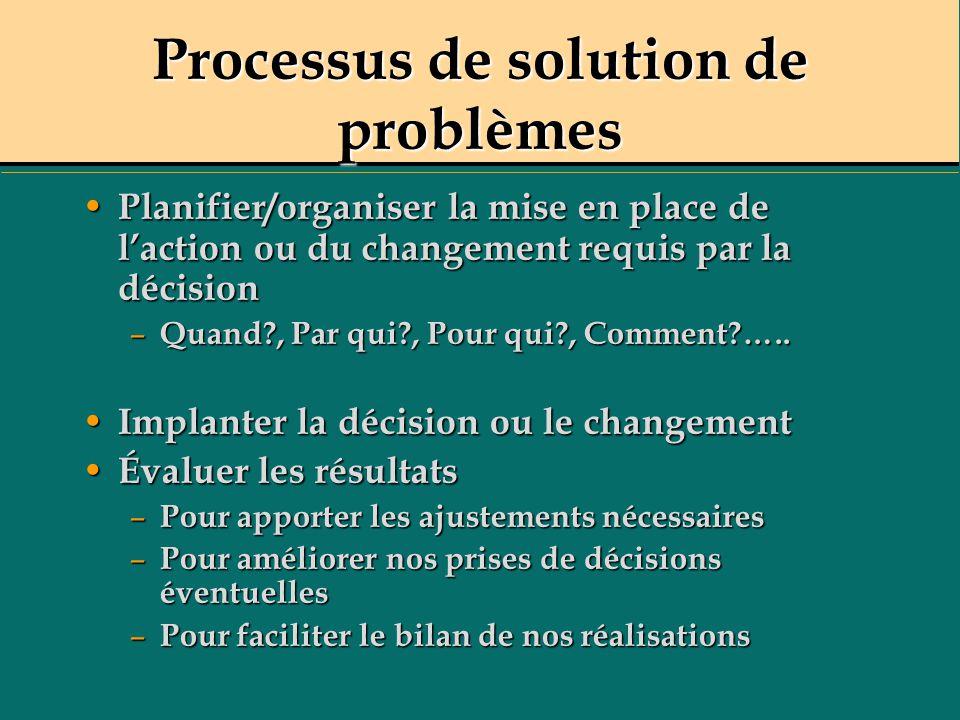 Processus de solution de problèmes Planifier/organiser la mise en place de laction ou du changement requis par la décision Planifier/organiser la mise en place de laction ou du changement requis par la décision – Quand?, Par qui?, Pour qui?, Comment?…..