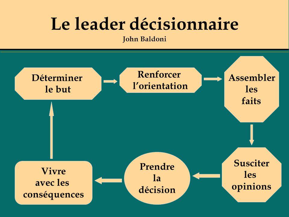 Le leader décisionnaire John Baldoni Déterminer le but Renforcer lorientation Assembler les faits Susciter les opinions Prendre la décision Vivre avec les conséquences