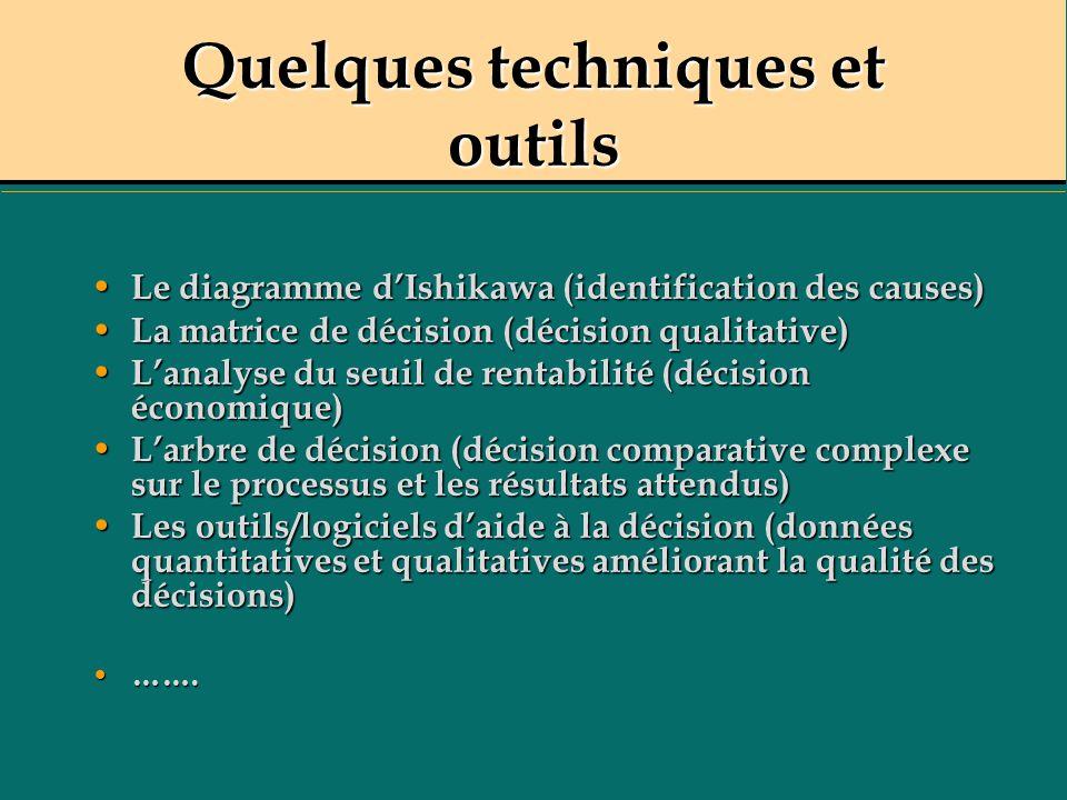 Quelques techniques et outils Le diagramme dIshikawa (identification des causes) Le diagramme dIshikawa (identification des causes) La matrice de déci