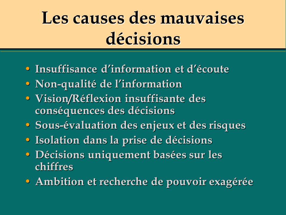 Les causes des mauvaises décisions Insuffisance dinformation et découte Insuffisance dinformation et découte Non-qualité de linformation Non-qualité de linformation Vision/Réflexion insuffisante des conséquences des décisions Vision/Réflexion insuffisante des conséquences des décisions Sous-évaluation des enjeux et des risques Sous-évaluation des enjeux et des risques Isolation dans la prise de décisions Isolation dans la prise de décisions Décisions uniquement basées sur les chiffres Décisions uniquement basées sur les chiffres Ambition et recherche de pouvoir exagérée Ambition et recherche de pouvoir exagérée