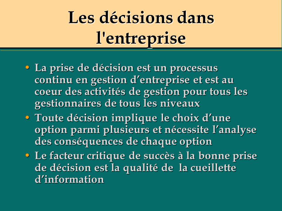 Les décisions dans l'entreprise La prise de décision est un processus continu en gestion dentreprise et est au coeur des activités de gestion pour tou