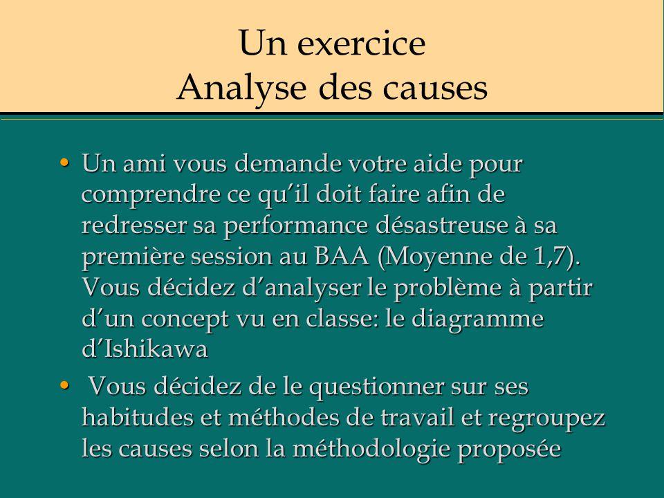 Un exercice Analyse des causes Un ami vous demande votre aide pour comprendre ce quil doit faire afin de redresser sa performance désastreuse à sa première session au BAA (Moyenne de 1,7).