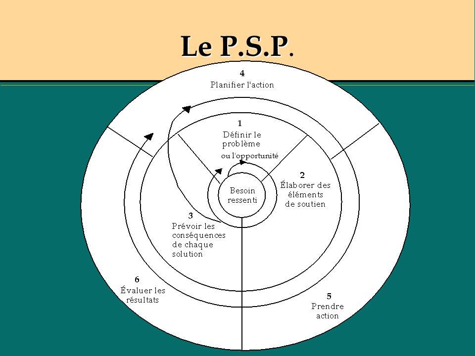 Le P.S.P Le P.S.P. ou l opportunité