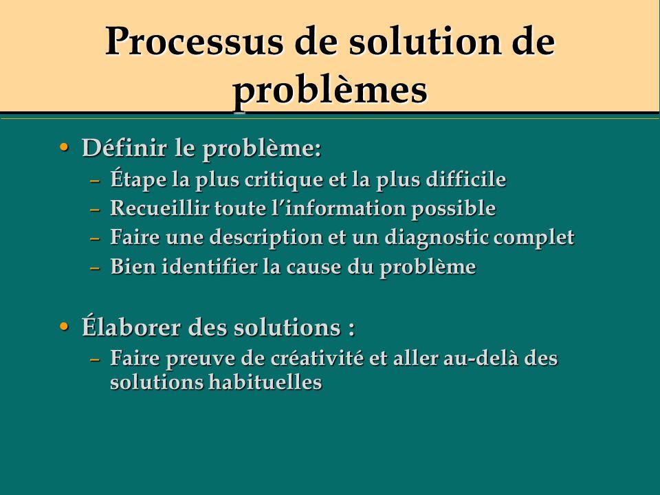 Processus de solution de problèmes Définir le problème: Définir le problème: – Étape la plus critique et la plus difficile – Recueillir toute linforma