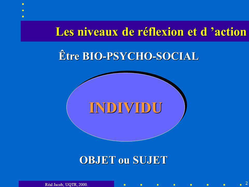 Réal Jacob, UQTR, 2000. 3 Les niveaux de réflexion et d action Individu GROUPE INTERACTION