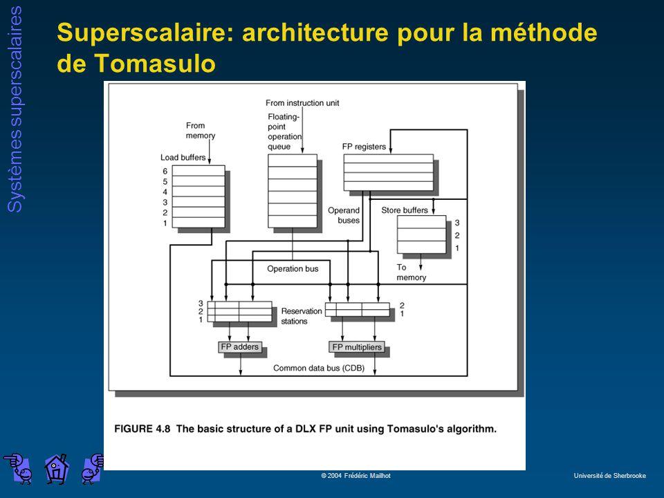 Systèmes superscalaires © 2004 Frédéric Mailhot Université de Sherbrooke Superscalaire: architecture pour la méthode de Tomasulo