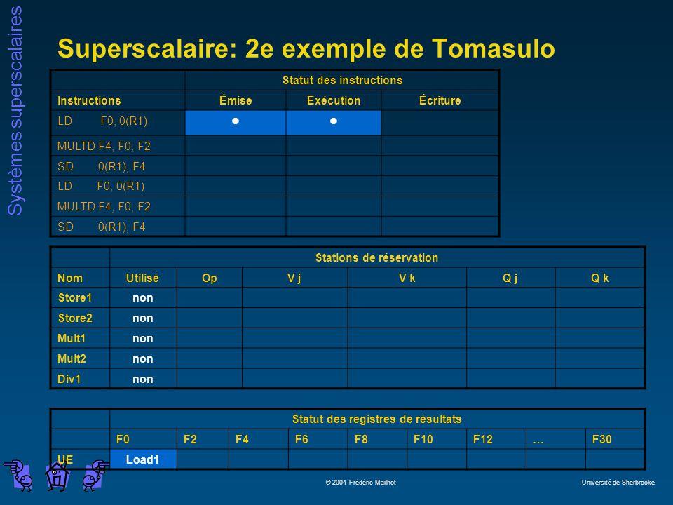Systèmes superscalaires © 2004 Frédéric Mailhot Université de Sherbrooke Superscalaire: 2e exemple de Tomasulo Statut des instructions InstructionsÉmi