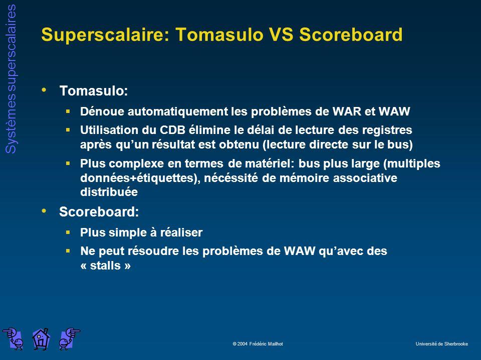 Systèmes superscalaires © 2004 Frédéric Mailhot Université de Sherbrooke Superscalaire: Tomasulo VS Scoreboard Tomasulo: Dénoue automatiquement les problèmes de WAR et WAW Utilisation du CDB élimine le délai de lecture des registres après quun résultat est obtenu (lecture directe sur le bus) Plus complexe en termes de matériel: bus plus large (multiples données+étiquettes), nécéssité de mémoire associative distribuée Scoreboard: Plus simple à réaliser Ne peut résoudre les problèmes de WAW quavec des « stalls »