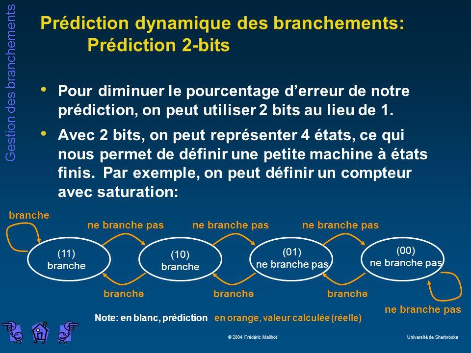 Gestion des branchements © 2004 Frédéric Mailhot Université de Sherbrooke Prédiction dynamique des branchements: Prédiction 2-bits Pour diminuer le pourcentage derreur de notre prédiction, on peut utiliser 2 bits au lieu de 1.