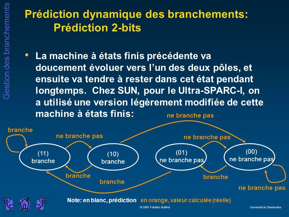 Gestion des branchements © 2004 Frédéric Mailhot Université de Sherbrooke Prédiction dynamique des branchements: Prédiction 2-bits La machine à états