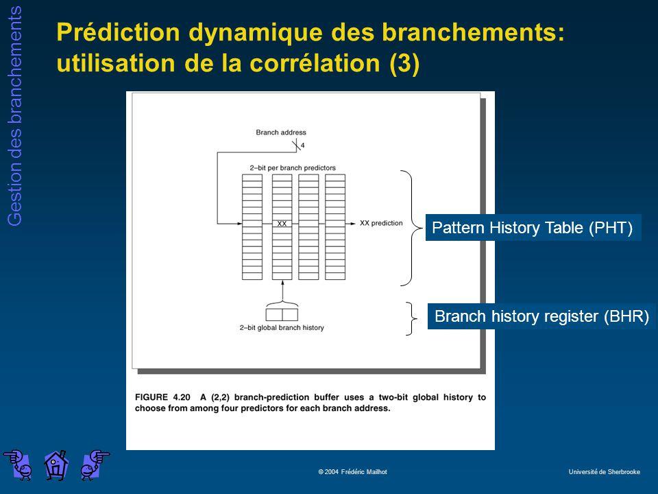 Gestion des branchements © 2004 Frédéric Mailhot Université de Sherbrooke Prédiction dynamique des branchements: utilisation de la corrélation (3) Bra