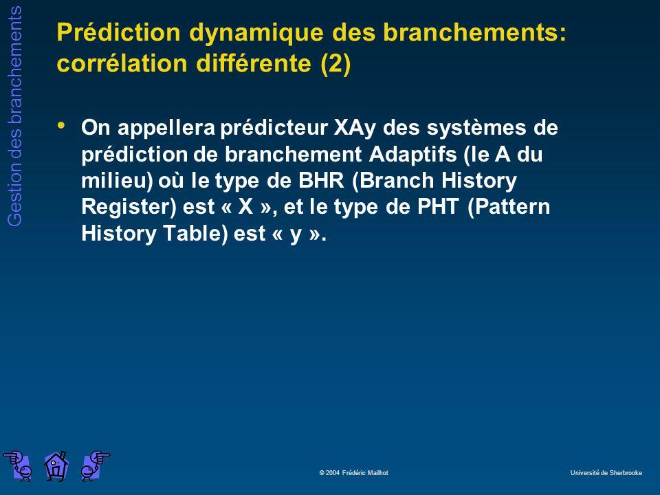 Gestion des branchements © 2004 Frédéric Mailhot Université de Sherbrooke Prédiction dynamique des branchements: corrélation différente (2) On appellera prédicteur XAy des systèmes de prédiction de branchement Adaptifs (le A du milieu) où le type de BHR (Branch History Register) est « X », et le type de PHT (Pattern History Table) est « y ».