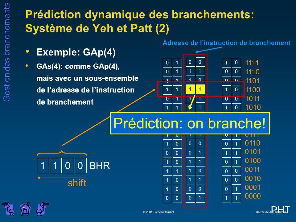 Gestion des branchements © 2004 Frédéric Mailhot Université de Sherbrooke 0 0 1 1 1 0 1 1 1 1 0 1 1 0 0 0 1 1 0 0 0 1 1 1 1 0 1 1 0 0 0 1 Prédiction dynamique des branchements: Système de Yeh et Patt (2) Exemple: GAp(4) GAs(4): comme GAp(4), mais avec un sous-ensemble de ladresse de linstruction de branchement 1 100 shift BHR PHT 0 1 0 1 1 1 1 1 0 1 1 1 0 0 1 0 1 0 1 0 0 0 1 0 1 1 1 0 1 0 0 0 1 0 0 0 0 0 1 0 0 0 1 0 1 1 0 1 0 1 0 1 1 1 0 1 0 0 0 0 0 1 1 1 … Adresse de linstruction de branchement 1111 1110 1101 1100 1011 1010 1001 1000 0111 0110 0101 0100 0011 0010 0001 0000 1 1 Prédiction: on branche!
