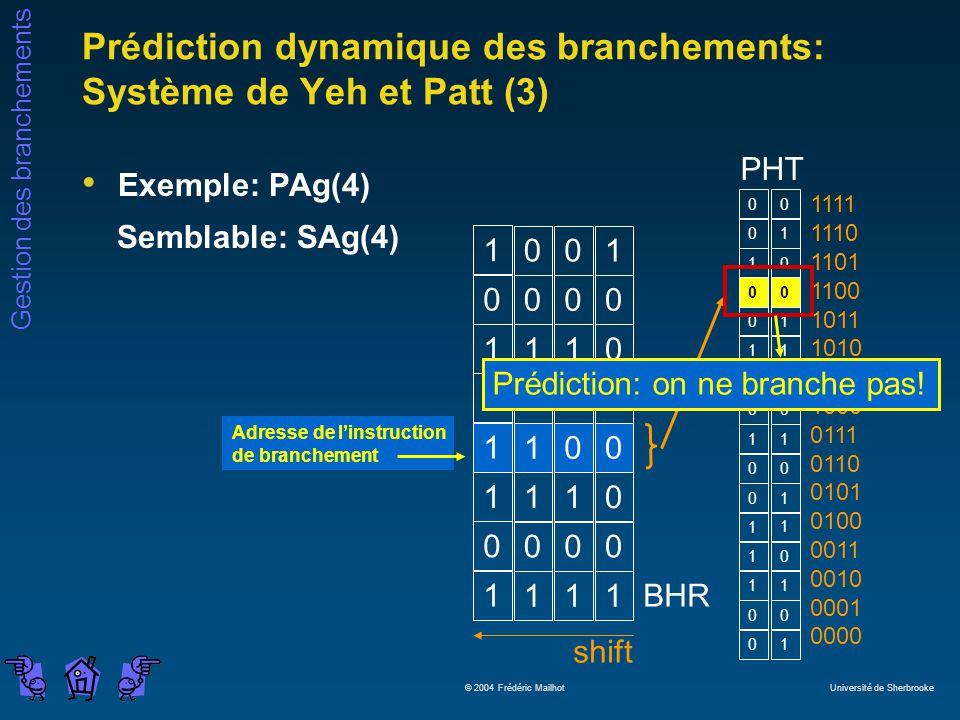 Gestion des branchements © 2004 Frédéric Mailhot Université de Sherbrooke 0 0 0 1 1 0 0 0 0 1 1 1 1 0 0 0 1 1 0 0 0 1 1 1 1 0 1 1 0 0 0 1 Prédiction dynamique des branchements: Système de Yeh et Patt (3) Exemple: PAg(4) Semblable: SAg(4) PHT 1111 1110 1101 1100 1011 1010 1001 1000 0111 0110 0101 0100 0011 0010 0001 0000 shift BHR 1 111 0 000 1 110 1 100 1 010 1 110 0 000 1 001 Adresse de linstruction de branchement 1 100 0 0 Prédiction: on ne branche pas!