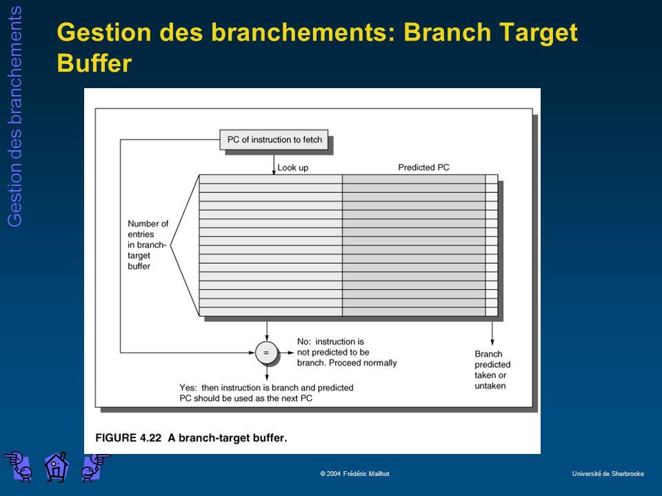 Gestion des branchements © 2004 Frédéric Mailhot Université de Sherbrooke Gestion des branchements: Branch Target Buffer