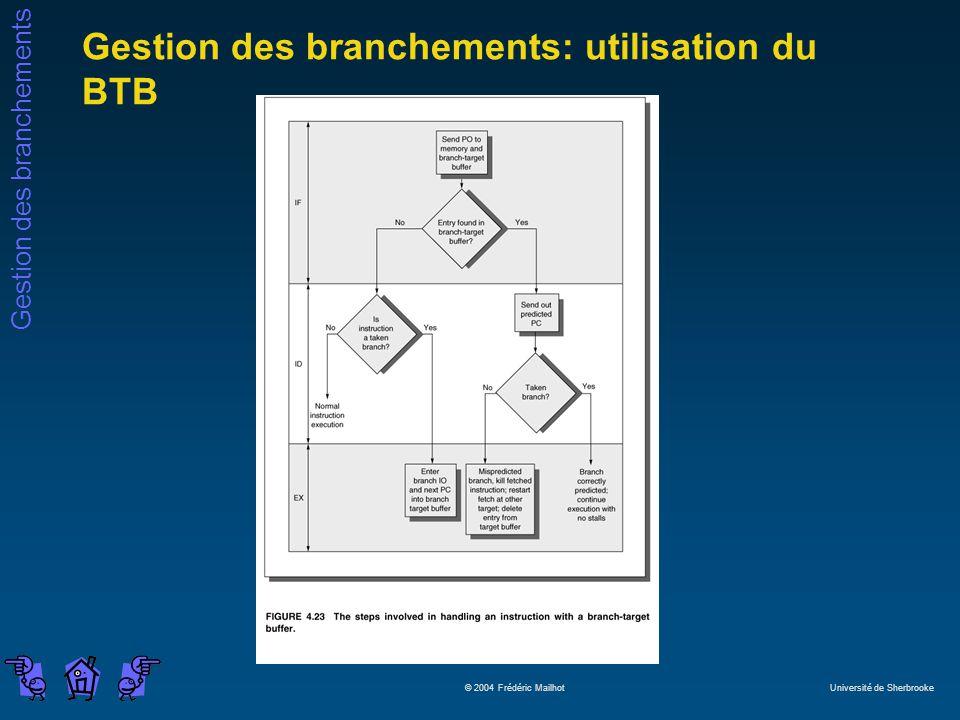 Gestion des branchements © 2004 Frédéric Mailhot Université de Sherbrooke Gestion des branchements: utilisation du BTB