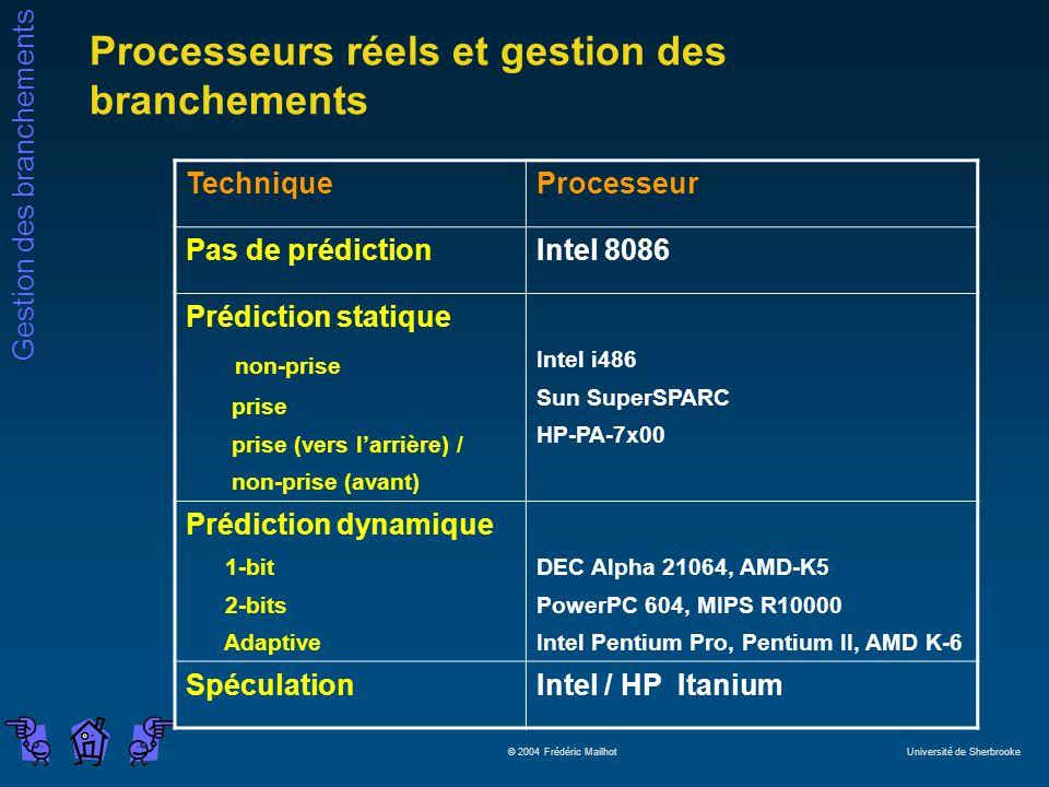 Gestion des branchements © 2004 Frédéric Mailhot Université de Sherbrooke Processeurs réels et gestion des branchements TechniqueProcesseur Pas de prédictionIntel 8086 Prédiction statique non-prise prise prise (vers larrière) / non-prise (avant) Intel i486 Sun SuperSPARC HP-PA-7x00 Prédiction dynamique 1-bit 2-bits Adaptive DEC Alpha 21064, AMD-K5 PowerPC 604, MIPS R10000 Intel Pentium Pro, Pentium II, AMD K-6 SpéculationIntel / HP Itanium