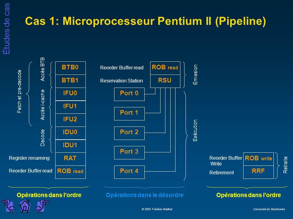 Études de cas © 2004 Frédéric Mailhot Université de Sherbrooke Cas 1: Microprocesseur Pentium II (Pipeline) BTB0 BTB1 IFU0 IFU1 IFU2 IDU0 IDU1 RAT ROB