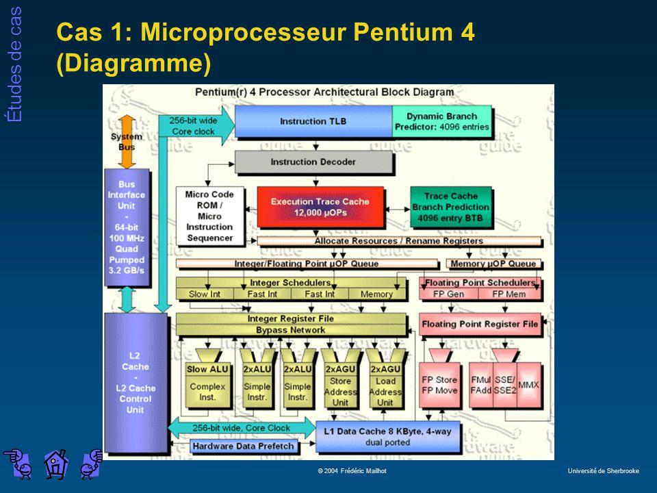 Études de cas © 2004 Frédéric Mailhot Université de Sherbrooke Cas 1: Microprocesseur Pentium 4 (Diagramme)