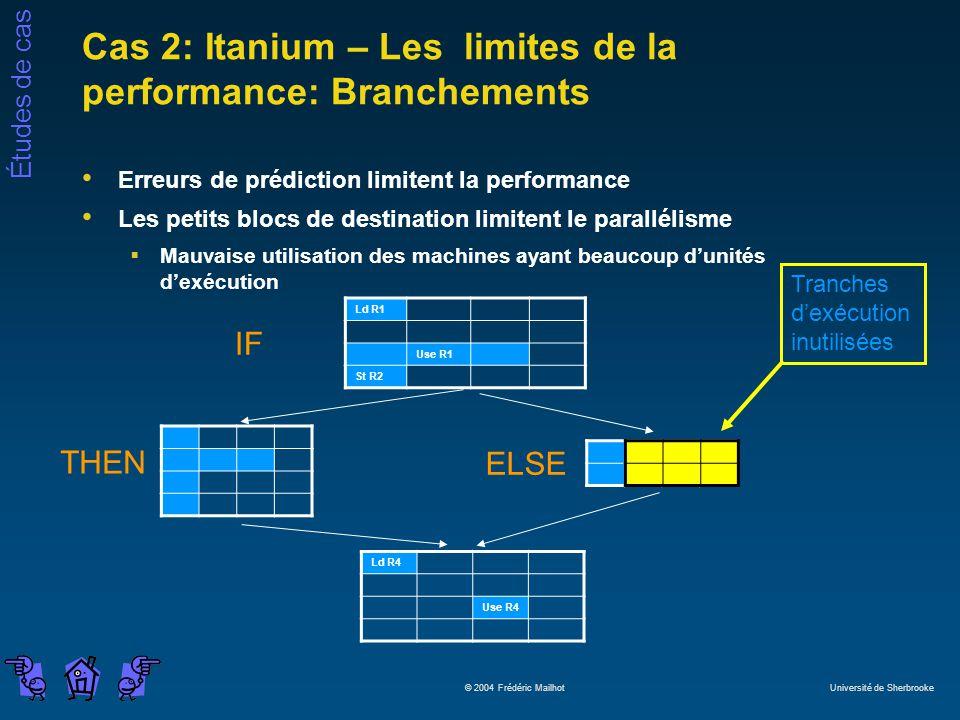 Études de cas © 2004 Frédéric Mailhot Université de Sherbrooke Cas 2: Itanium – Les limites de la performance: Branchements Erreurs de prédiction limi
