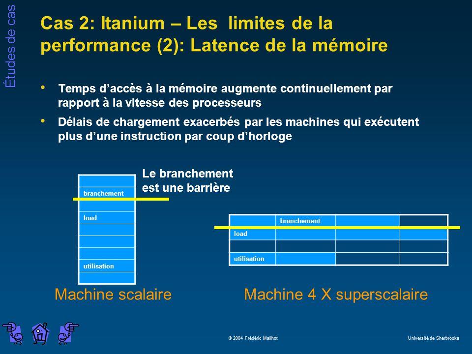 Études de cas © 2004 Frédéric Mailhot Université de Sherbrooke Cas 2: Itanium – Les limites de la performance (2): Latence de la mémoire Temps daccès