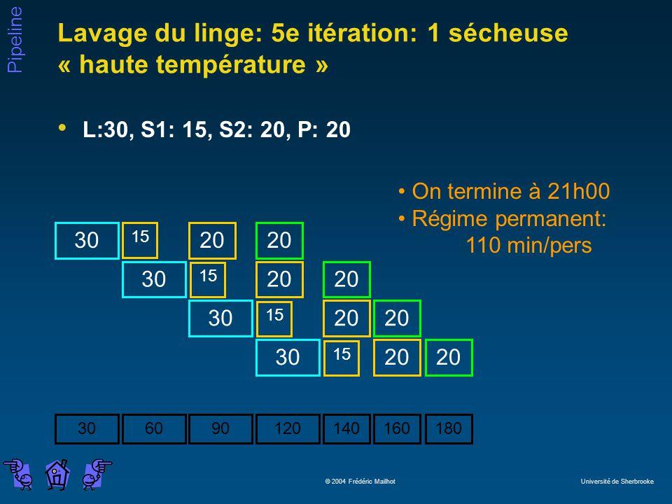 Pipeline © 2004 Frédéric Mailhot Université de Sherbrooke Lavage du linge: 5e itération: 1 sécheuse « haute température » L:30, S1: 15, S2: 20, P: 20 180 20 30 15 60 20 160 30 20 90 15 30 20 120 15 20 140 15 On termine à 21h00 Régime permanent: 110 min/pers