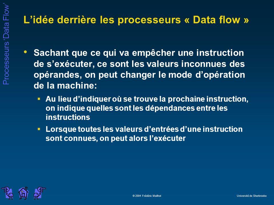 Processeurs Data Flow © 2004 Frédéric Mailhot Université de Sherbrooke Lidée derrière les processeurs « Data flow » Sachant que ce qui va empêcher une