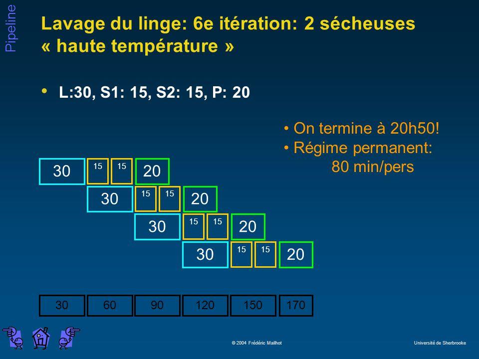 Pipeline © 2004 Frédéric Mailhot Université de Sherbrooke Lavage du linge: 6e itération: 2 sécheuses « haute température » L:30, S1: 15, S2: 15, P: 20 170 20 30 60 15 30 90 20 15 30 120 20 15 20 150 15 On termine à 20h50.
