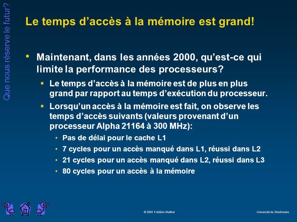 Que nous réserve le futur? © 2004 Frédéric Mailhot Université de Sherbrooke Le temps daccès à la mémoire est grand! Maintenant, dans les années 2000,