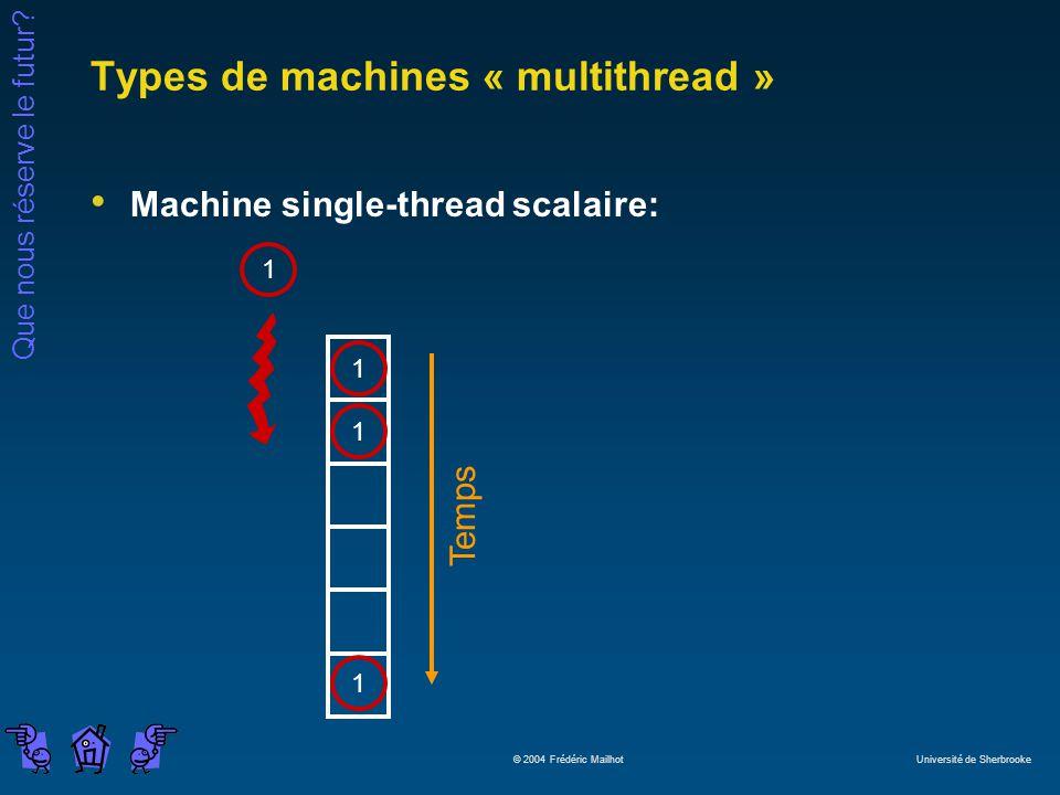 Que nous réserve le futur? © 2004 Frédéric Mailhot Université de Sherbrooke Types de machines « multithread » Machine single-thread scalaire: 1111 Tem