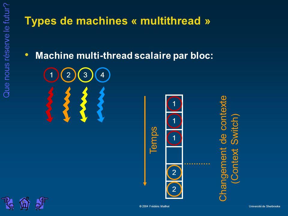 Que nous réserve le futur? © 2004 Frédéric Mailhot Université de Sherbrooke Types de machines « multithread » Machine multi-thread scalaire par bloc: