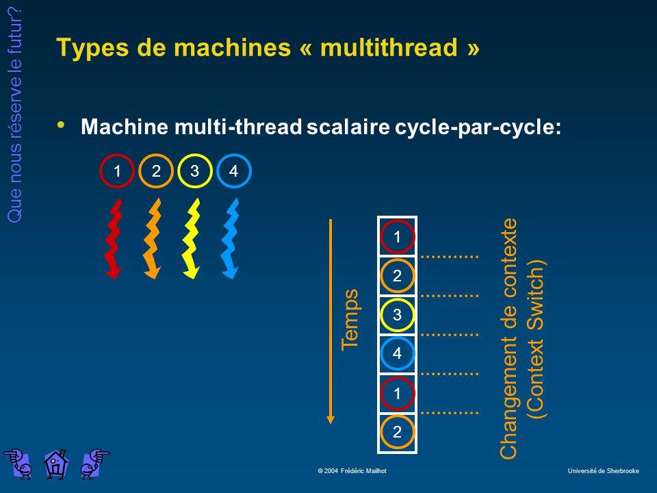 Que nous réserve le futur? © 2004 Frédéric Mailhot Université de Sherbrooke Types de machines « multithread » Machine multi-thread scalaire cycle-par-