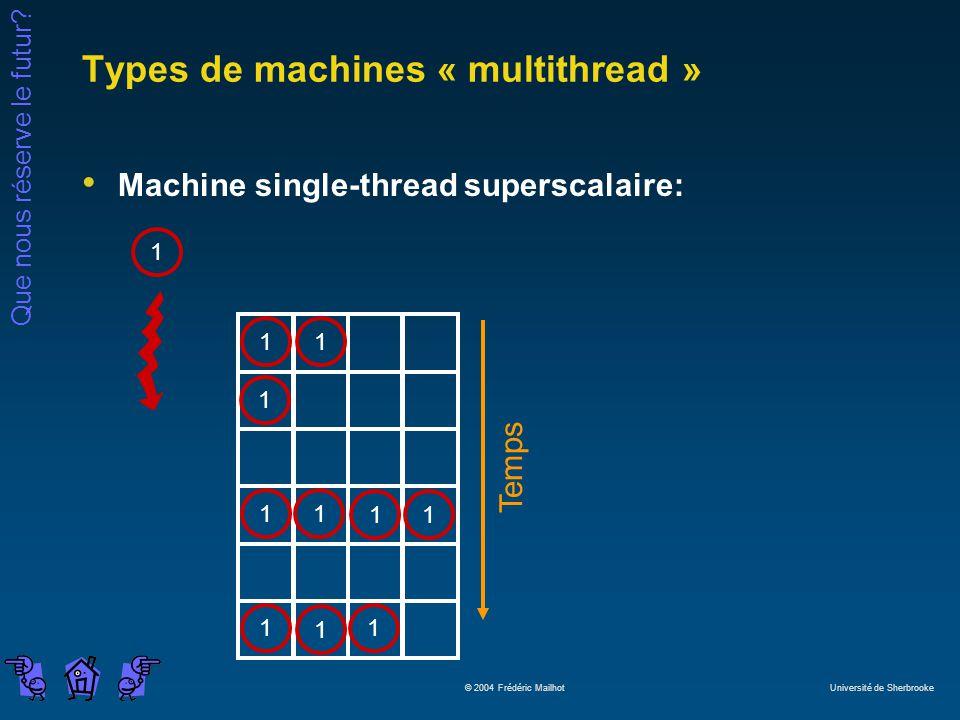 Que nous réserve le futur? © 2004 Frédéric Mailhot Université de Sherbrooke Types de machines « multithread » Machine single-thread superscalaire: 1 T