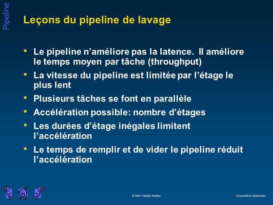 Pipeline © 2004 Frédéric Mailhot Université de Sherbrooke Leçons du pipeline de lavage Le pipeline naméliore pas la latence. Il améliore le temps moye