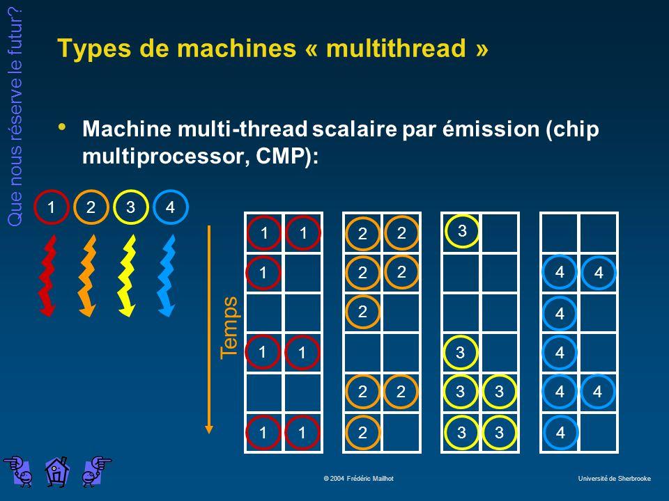 Que nous réserve le futur? © 2004 Frédéric Mailhot Université de Sherbrooke Types de machines « multithread » Machine multi-thread scalaire par émissi