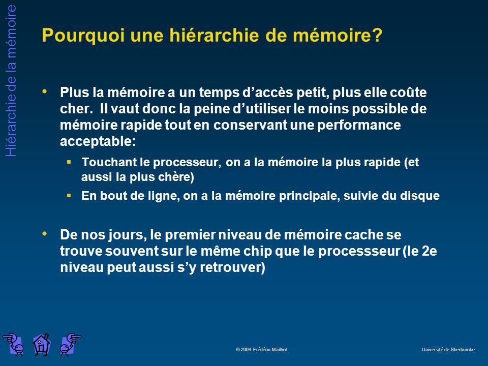 Hiérarchie de la mémoire © 2004 Frédéric Mailhot Université de Sherbrooke Pourquoi une hiérarchie de mémoire? Plus la mémoire a un temps daccès petit,