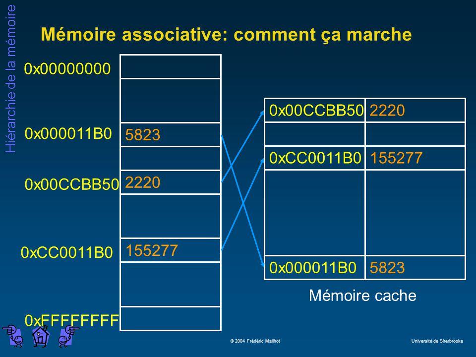 Hiérarchie de la mémoire © 2004 Frédéric Mailhot Université de Sherbrooke Mémoire associative: comment ça marche 0x00CCBB502220 0xCC0011B0155277 0x000011B05823 0x00000000 5823 0x00CCBB50 0xCC0011B0 2220 0xFFFFFFFF 155277 0x000011B0 Mémoire cache