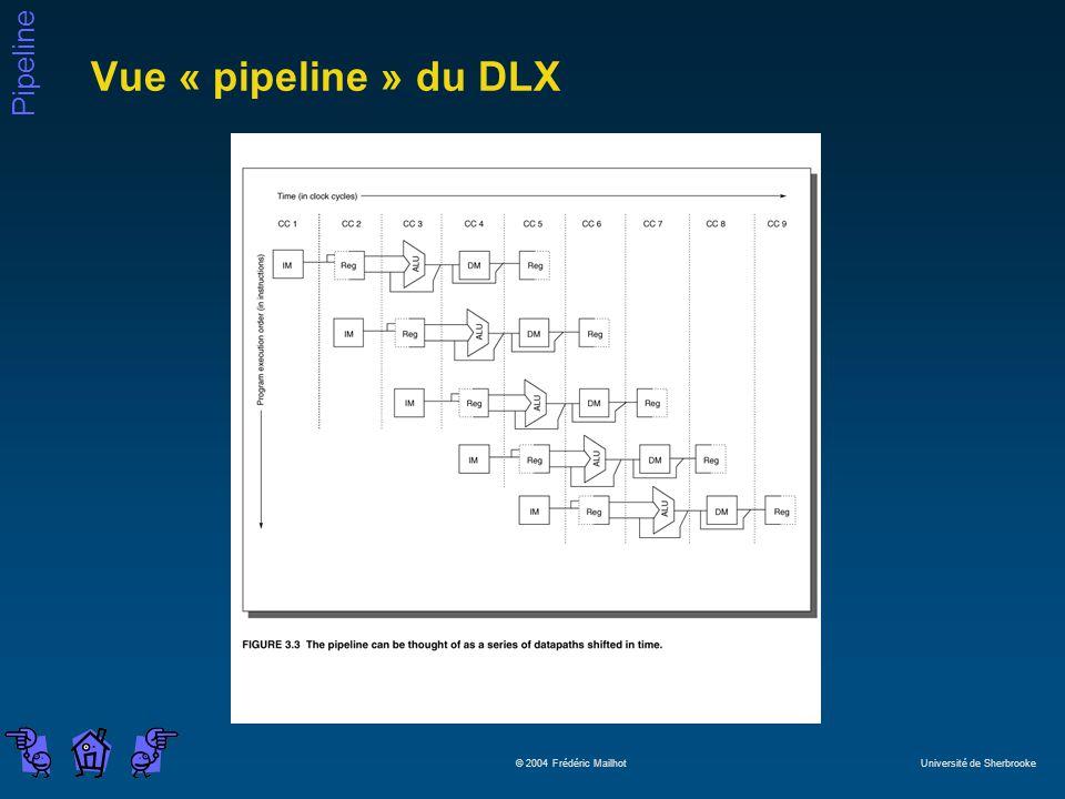 Pipeline © 2004 Frédéric Mailhot Université de Sherbrooke Vue « pipeline » du DLX
