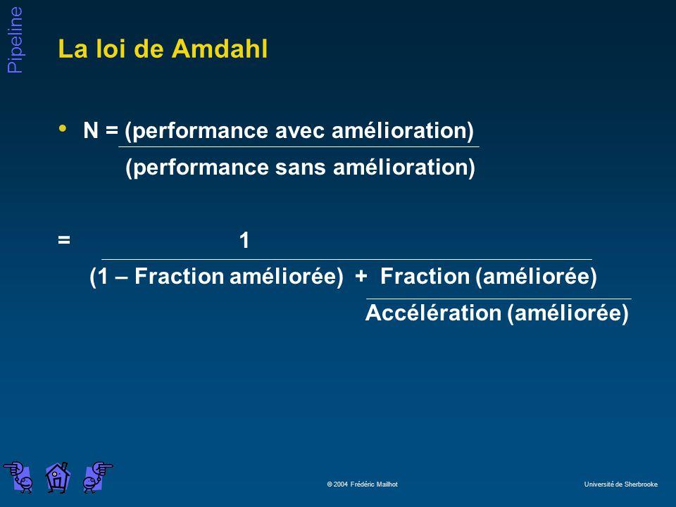 Pipeline © 2004 Frédéric Mailhot Université de Sherbrooke La loi de Amdahl N = (performance avec amélioration) (performance sans amélioration) = 1 (1 – Fraction améliorée) + Fraction (améliorée) Accélération (améliorée)