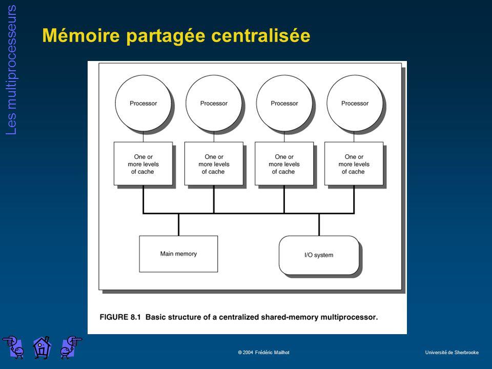 Les multiprocesseurs © 2004 Frédéric Mailhot Université de Sherbrooke Mémoire partagée centralisée