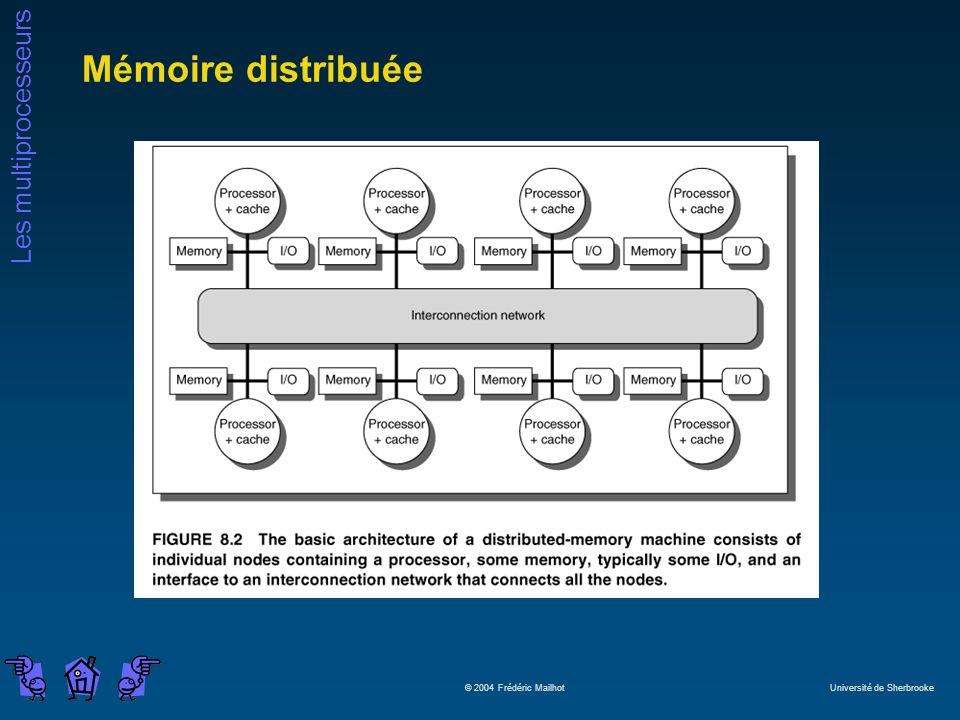 Les multiprocesseurs © 2004 Frédéric Mailhot Université de Sherbrooke Mémoire distribuée