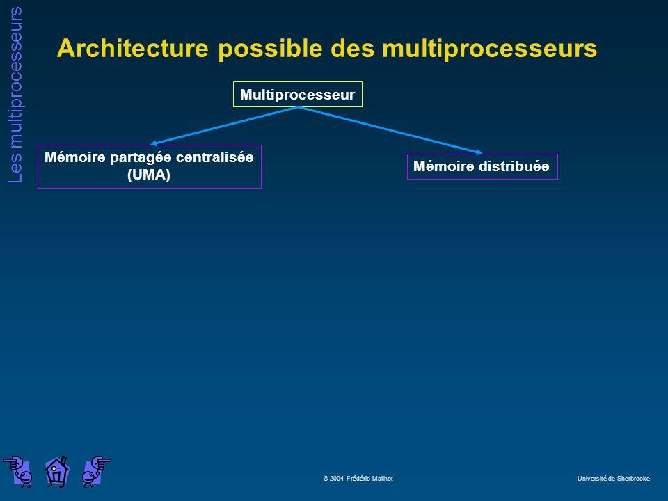 Les multiprocesseurs © 2004 Frédéric Mailhot Université de Sherbrooke Architecture possible des multiprocesseurs Multiprocesseur Mémoire partagée centralisée (UMA) Mémoire distribuée